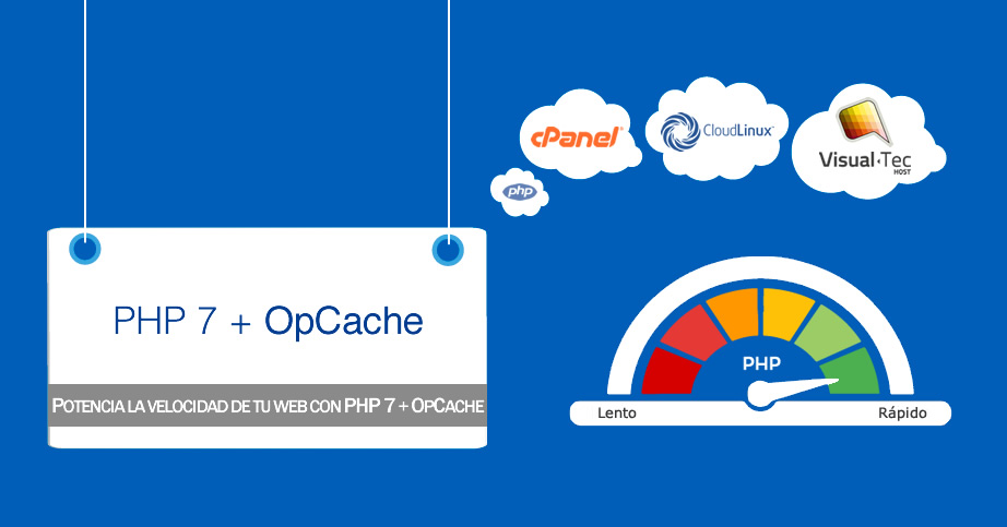 PHP 7 + OpCache